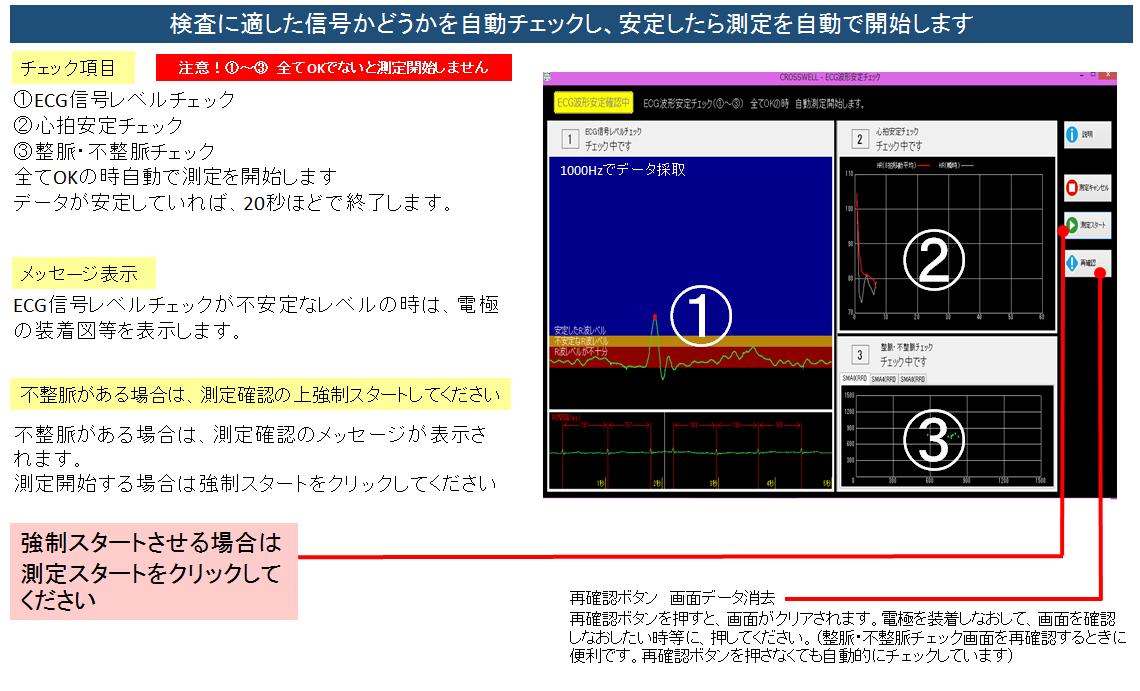 データ安定チェック画面説明画面